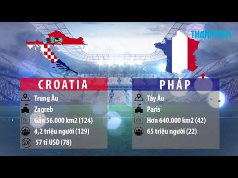 Chung kết World Cup Pháp - Croatia: Gã khổng lồ và chàng tí hon