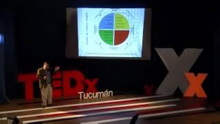 Soluciones de conflictos con modelos mentales: Andrés Jaliff at TEDxTucuman 2012.