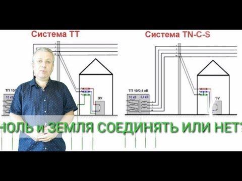 Ноль и земля соединять или нет,заземление в доме или в квартире,контур заземления,киев,+380962629848