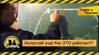 видео Как настроить правильно карбюратор на ваз 2109