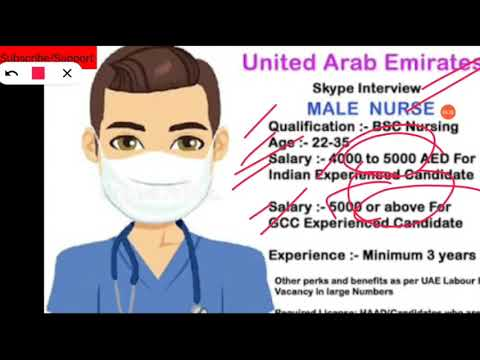 18/Jun/2020 | Free Requirement | Gulf Jobs Vacancies | Abroad Assignment Times Paper not Published