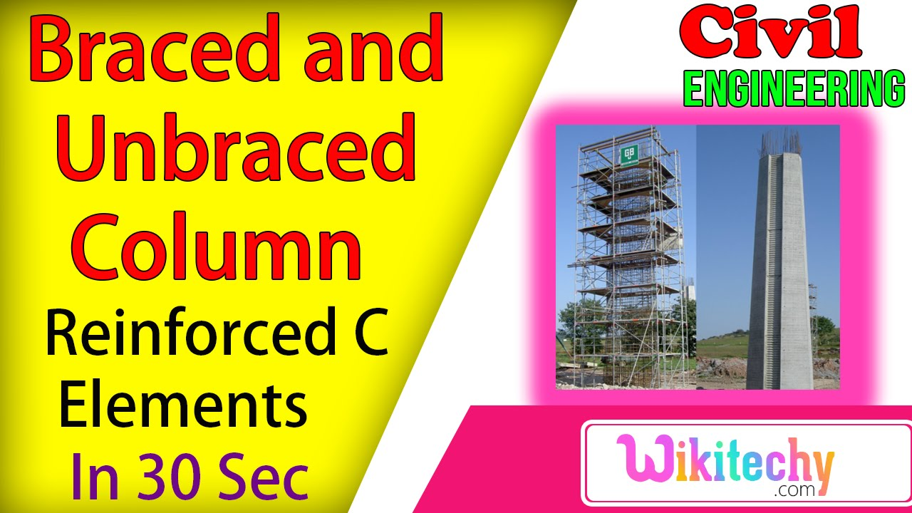 What Is A Braced And Unbraced Column Reinforced Concrete