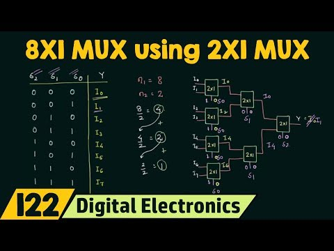 Implementing 8x1 Mux Using 2x1 Mux