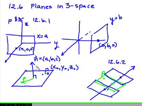 Equations Of Planes The Point Normal Form Youtube