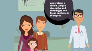 Video 1 NA: What is the International Classification of Functioning, Disability and Health (ICF)?