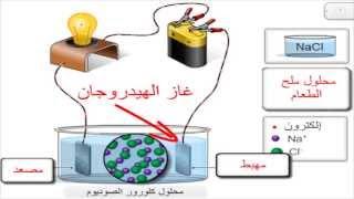 التأثير الكيميائي للتيار الكهربائي