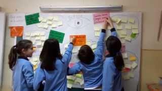 DFC Spain  Mejoramos nuestro colegio  FET  Sta Teresa de Jesús  Valladolid