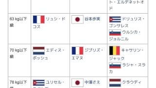 「2005年世界柔道選手権大会」とは ウィキ動画