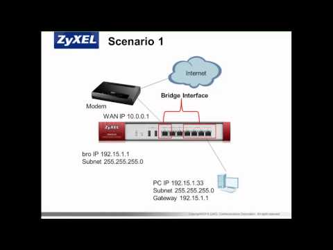 ZCNE Security Level 1 - Interfaces and Ports Module