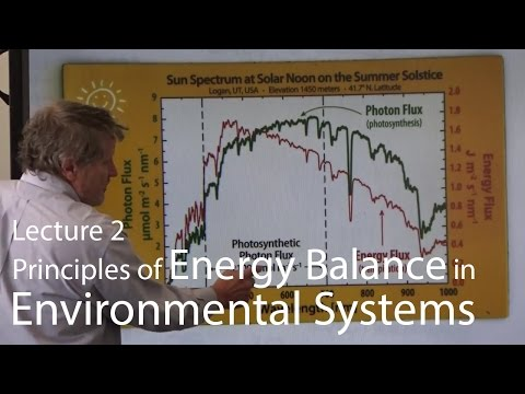 Lecture 2-Principles of Energy Balance in Environmental Systems