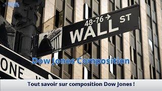 Dow Jones Composition