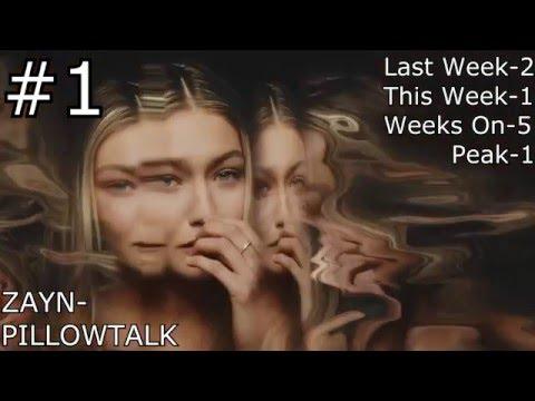 Top 50 Songs of March 2016 (Week of Mar 6th) Week 134