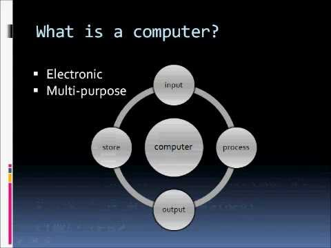 end user computing a:  pc basics