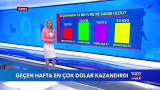 Dolar, Euro ve Altın Bugün Ne Kadar ? | Ekonominin Dili | 6 Ağustos 2018