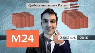 """""""Фанимани"""": в чем измерять зарплаты россиян - Москва 24"""