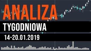 Analiza tygodniowa 14-20.01.2019 | Krypto, Forex, Indeksy