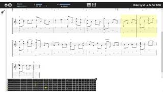 Intro Cây Đàn Sinh Viên - Quốc An (tab guitar Van Anh)