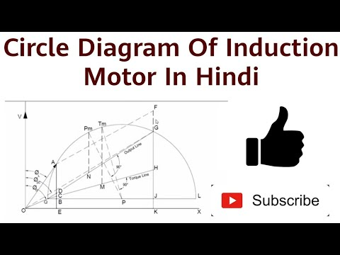 Circle diagram of induction motor procedure of circle diagram circle diagram of induction motor procedure of circle diagram latest update 2018 ccuart Gallery