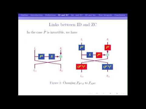 Links Among Impossible Differential, Integral and Zero Correlation Linear Cryptanalysis