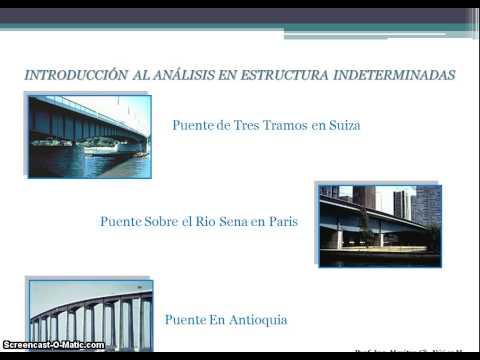 Introduccion Al Analisis De Estructura Indeterminada Youtube