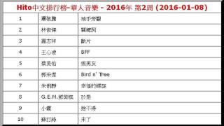 2016年-第2周-Hito中文排行榜-華人音樂-蕭敬騰-袖手旁觀