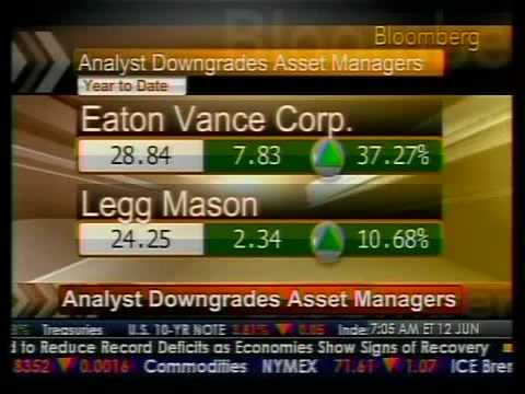 Analyst Downgrades Asset Managers - Bloomberg