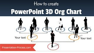 PowerPoint Tutorial to Create 3D Organization Chart
