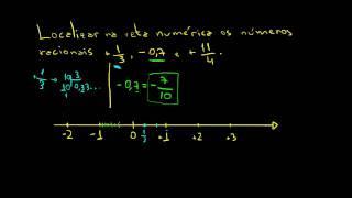 Localização de Números Racionais na Reta Numérica   Matemática Rio