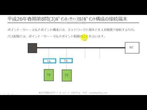 【工担・総合種】平成26年春_技術_8-3(ポイント・ツー・マルチポイント構成の接続端末)