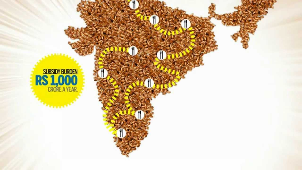India Food Map Motion Graphic Youtube