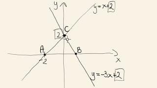 Oblicz pole trójkąta w układzie współrzędnych  - zadanie
