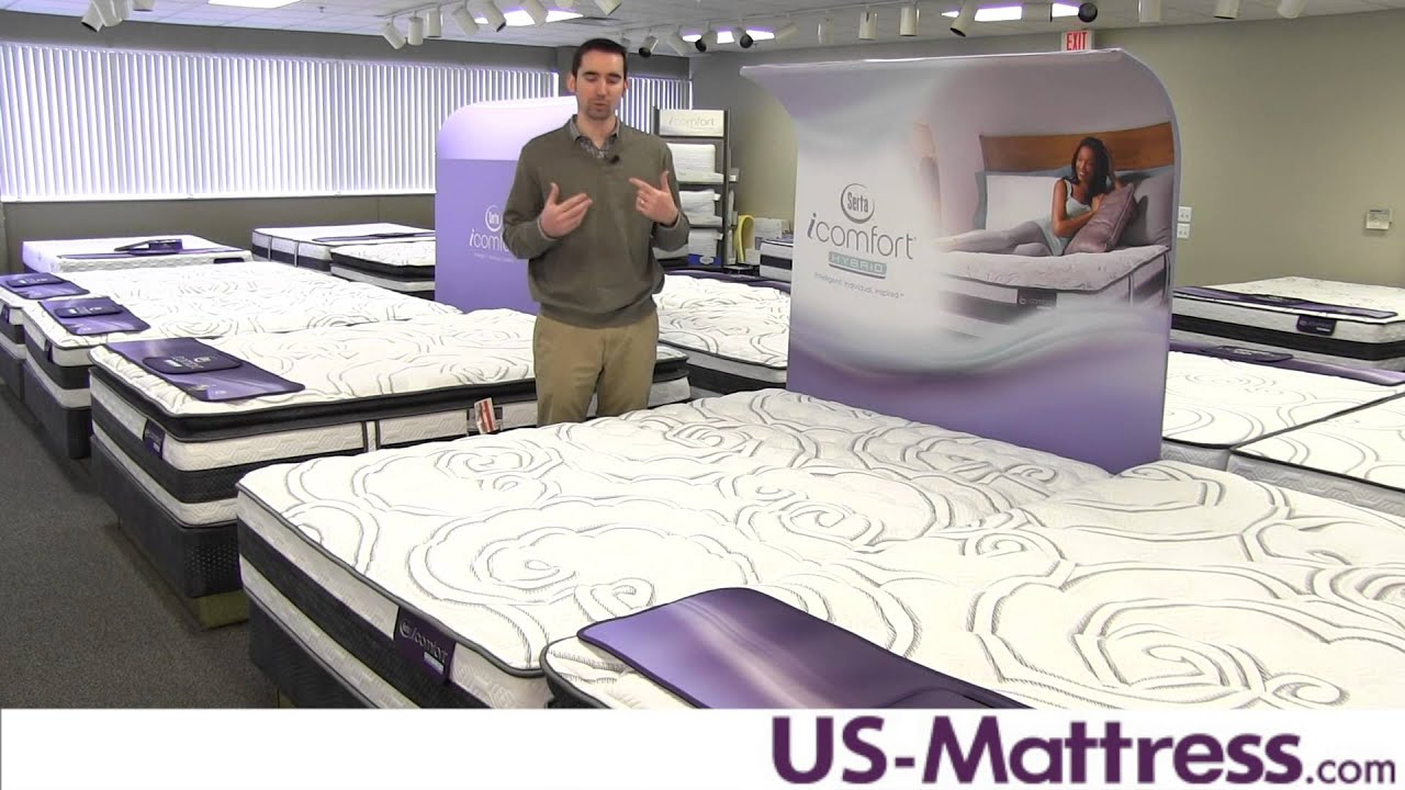 reviews mattress retailer picture sleepworld serta goodbed s store sleeper com perfect mancini