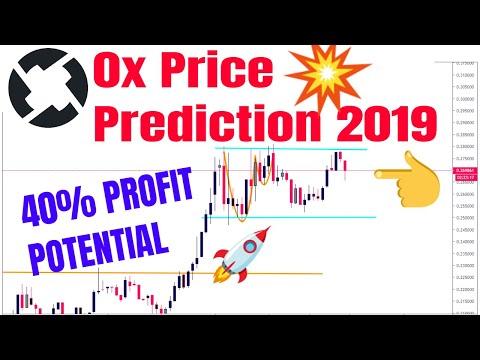 0x Price Prediction 13.10.2019 ZRX Technical Analysis