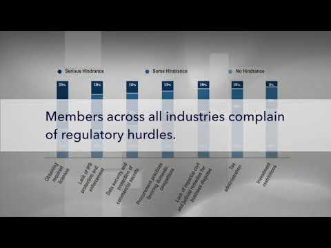 AmCham Shanghai's 2017 China Business Report, Key Findings