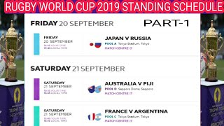Rugby World Cup 2019 fixtures: Match dates and complete tournament schedule ; New Zealand