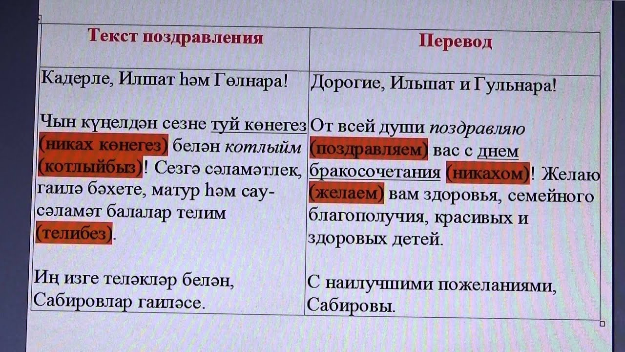 Поздравления с днем свадьбы своими словами на башкирском языке