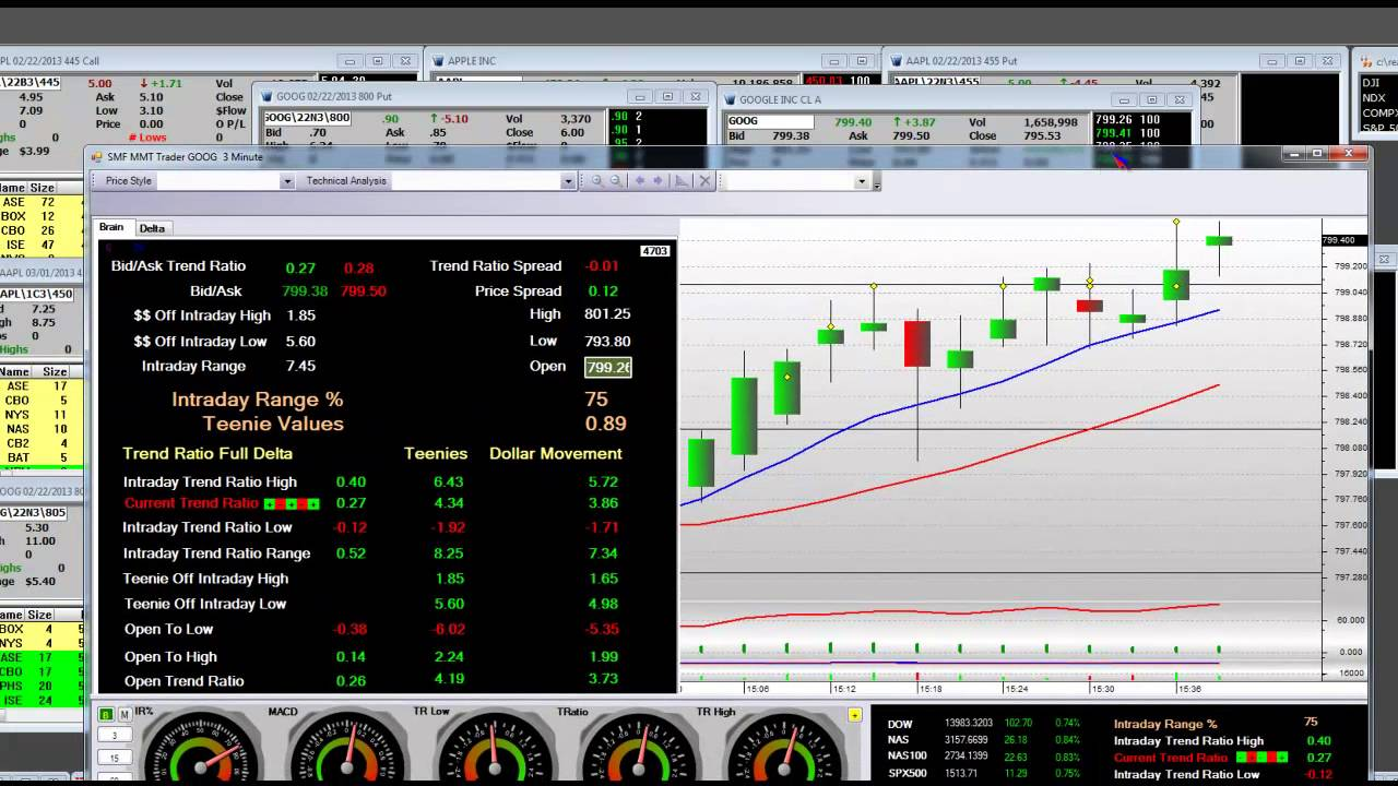 What is the best online stock broker for beginners