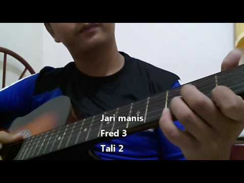 Basic Guitar Chord For Beginners (Malay Version)