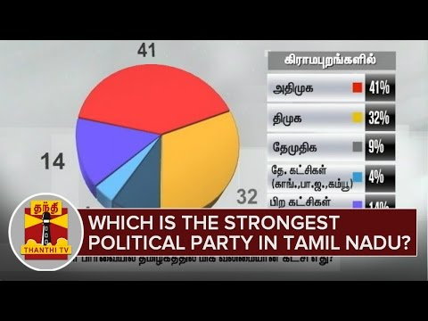 AIADMK or DMK : Which is the Strongest Political Party in Tamil Nadu..? - Thanthi TV