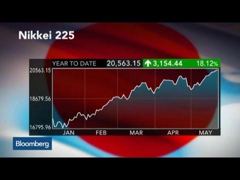 Inside the Japanese Economy