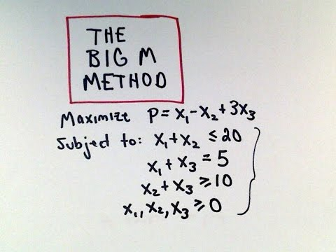❖ The Big M Method : Maximization with Mixed Constraints ❖