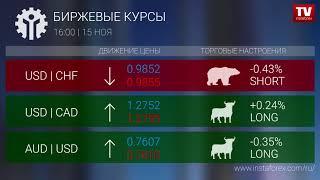 InstaForex tv news: Биржевые курсы 16:00 (15.11.2017)