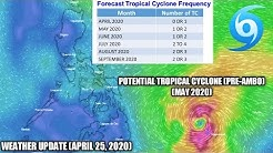 Weather Update- (April 25, 2020) [Pre-Ambo]