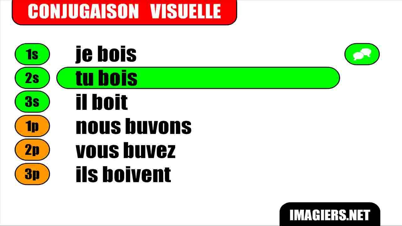 Conjugaison Indicatif Present Verbe Boire Youtube