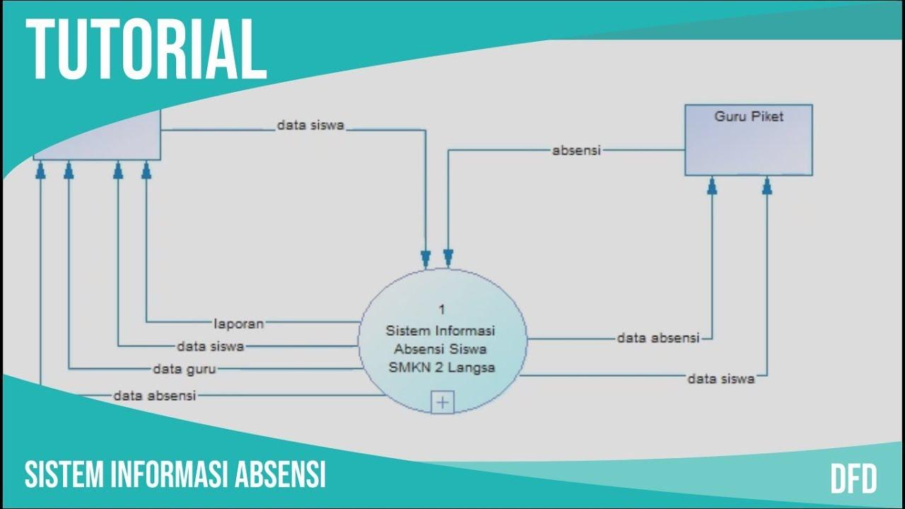 Penjelasan Dfd Level 0 1 2 Sistem Informasi Absensi Powerdesigner Youtube