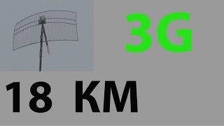 Юстировка антенны по модему, без анализатора спектра.