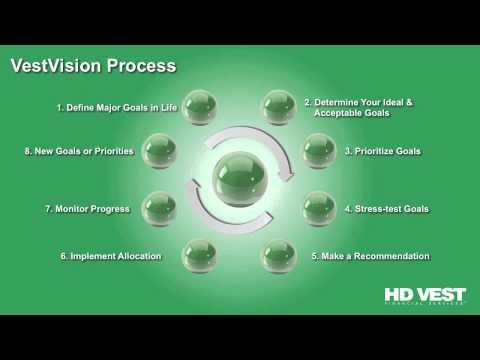 VestVision Client Video (Introduction)