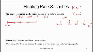 CFA Level I Risks in Bond Investing Video Lecture by Mr. Arif Irfanullah Part 1
