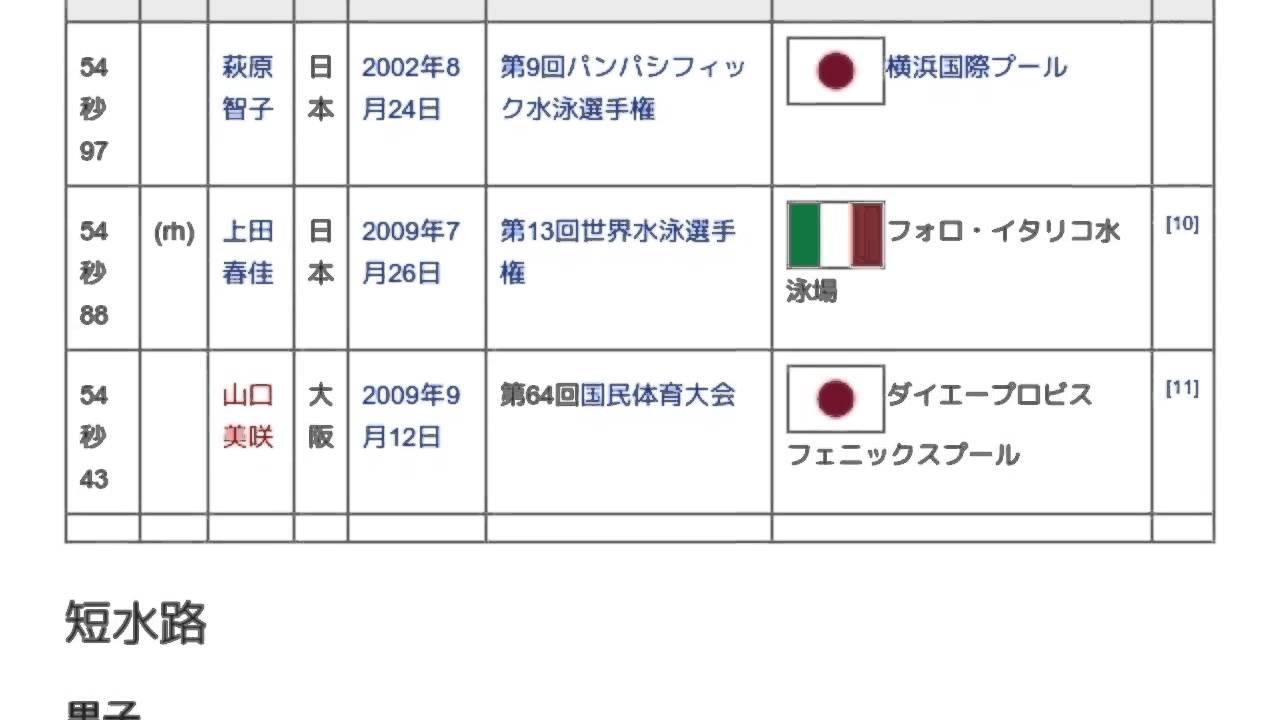 100m自由形の歴代日本記録一覧」...