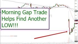Morning gap trading strategy to increase profits